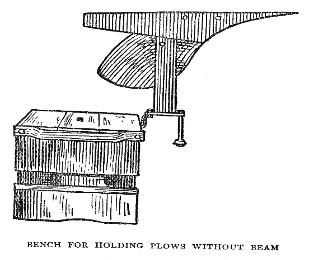Bench for Holding Plow to Work On